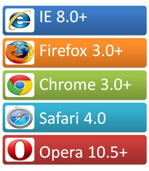 Performing a cross browser compatibility check is good, standard practice
