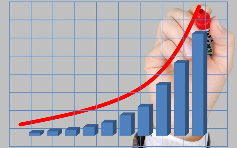 Increased Sales Conversion – Typical Examples